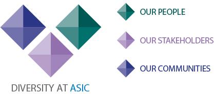 Diversity At Asic