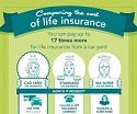 Add On Insurance1