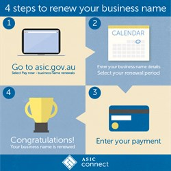 Renew your business name