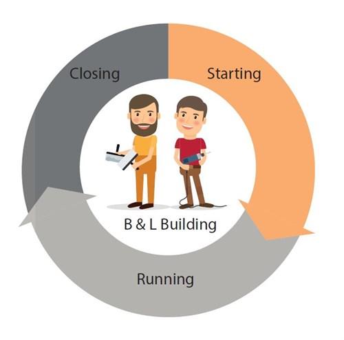Bl Building