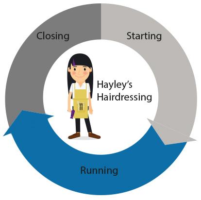 Hayley Hairdressing_running