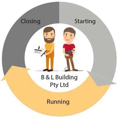 B and L Building_Running.jpg