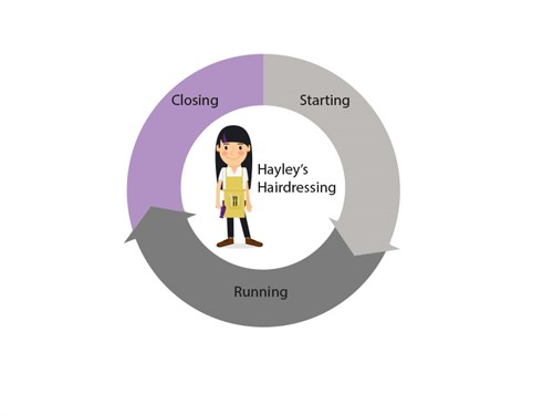 Hayleys Hairdressing Closing